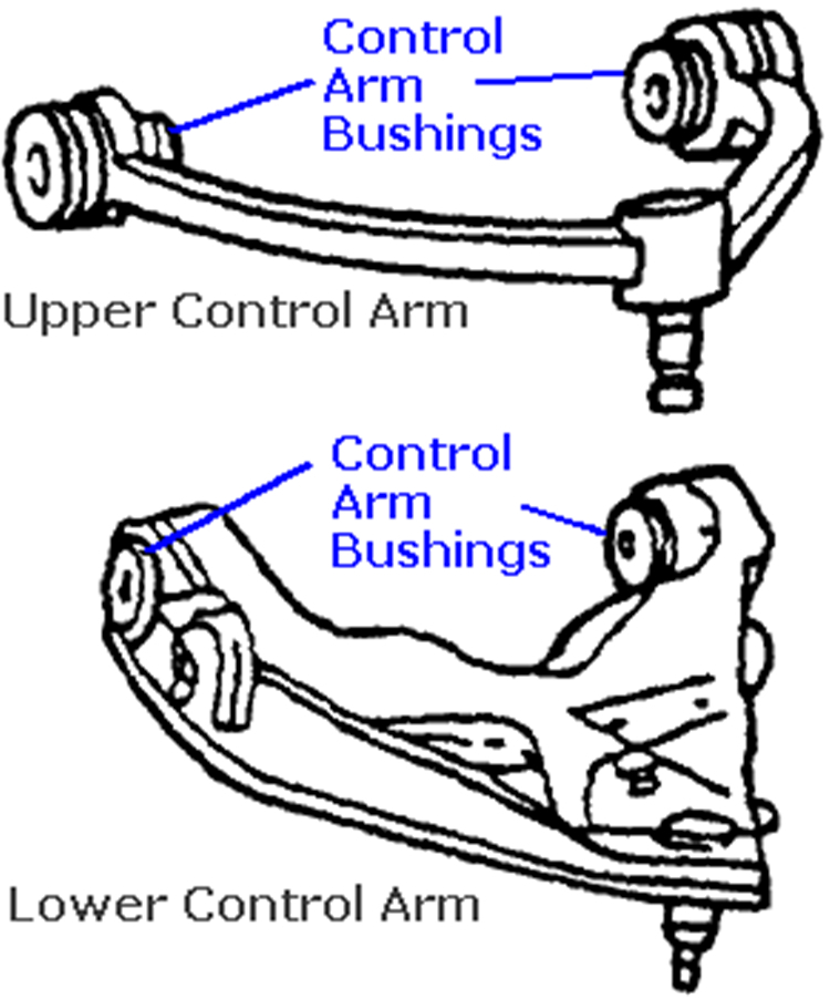 Service Manual  Diagram For A Upper Lower Control Arm Bushing Replacement 2001 Isuzu Vehicross
