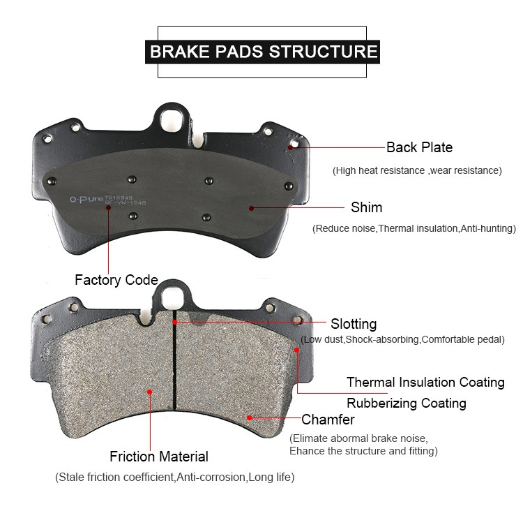 wholesale OEM high tech no noise rear auto disc brake pad for VW Touareg Q7 GDB1548 OEM:7l0698151j