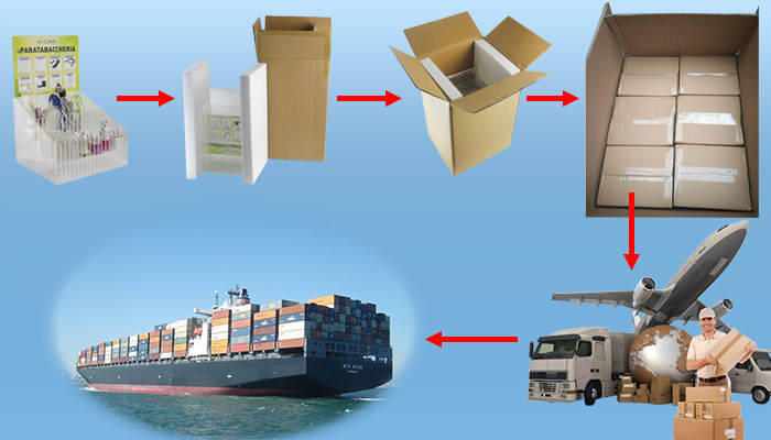 Shipping and Packing-2.1