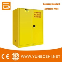 30L / 114Gal Fireproof Flammable Fire Resistant Cabinet