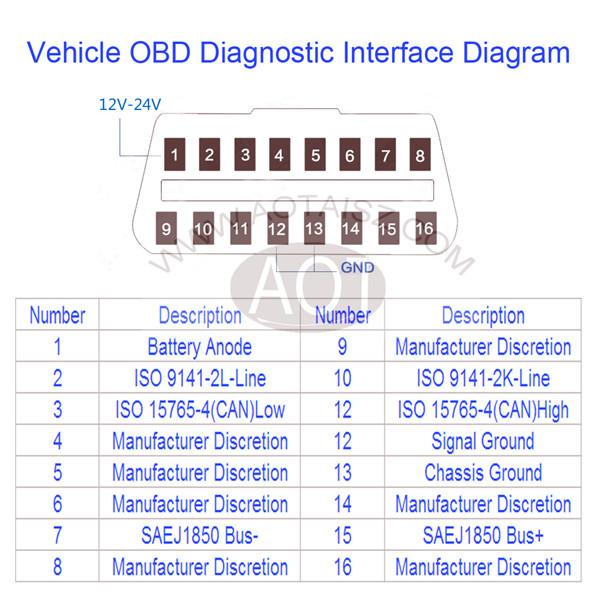 professional car pc diagnostic tool kit 16 pin obd ii flat