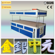 Automatic High-Speed PET/PP/PS/PVC Plastic Blister Vacuum Forming Machine, CE Approved, China