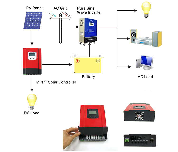 Remote control solar street light charge controller