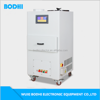 Bodhi factory mobile welding fume filter cartridge,dust collector