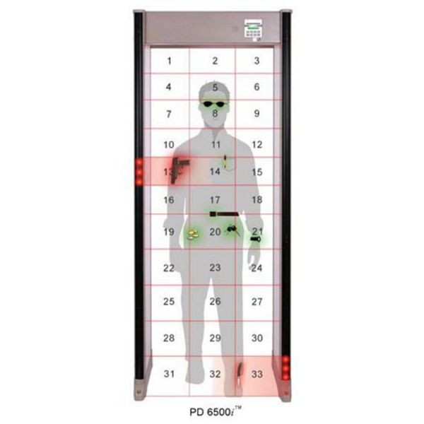 33 zones Portable Door Usage Full Body scanner walk through metal detector PD6500i