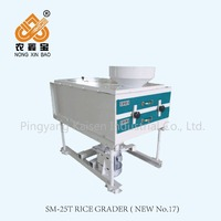 SM-25T mini rice grader (New No.17)rice mill machinery spare parts/automatic rice mill machine