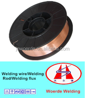 Mini cooper welding wire aws A5.18 Welding wire for standard copy