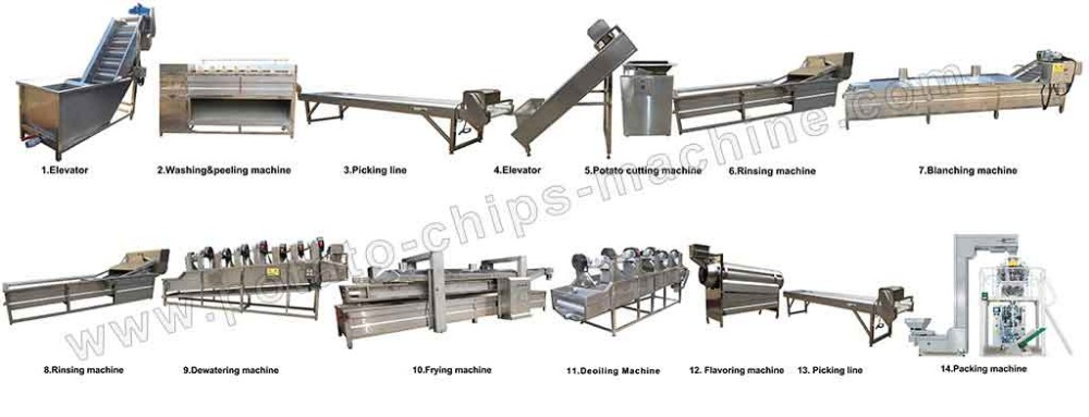 Automatic potato chips processing line /potato chips plant cost