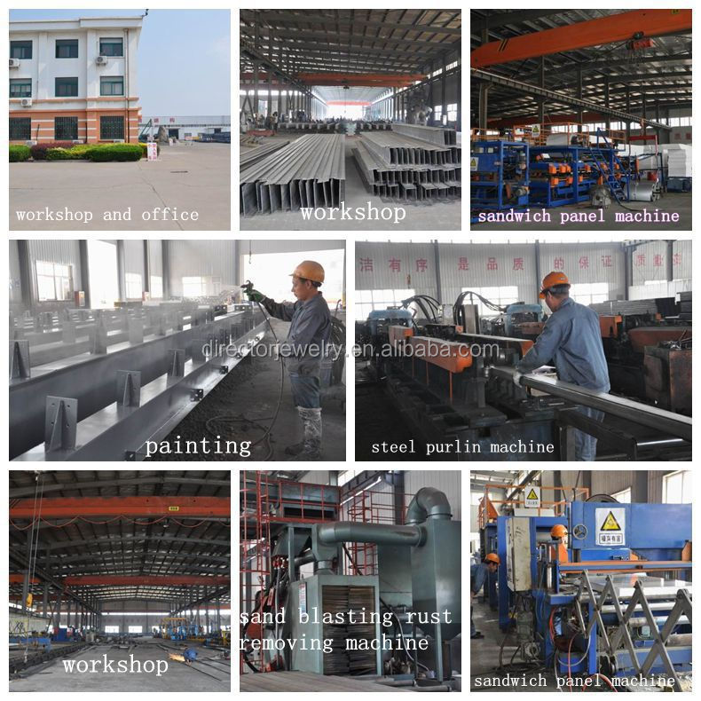 ISO and CE certified industrial prefabricated steel building China supplier