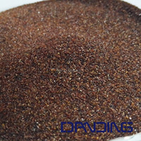 rock garnet abrasive mesh for waterjet cutting from China with high hardness