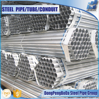 export to India market 40-60g/m2 gp pipes