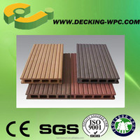 Easy Maintenance and Clear No Painting and Staining Water Resistant WPC Decking