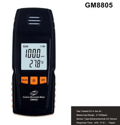 Carbon Monoxide CO Meter Gas Detector