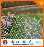 2016 China supply chain link dog cages wire mesh fence