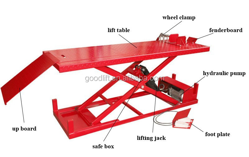 Hot sell Hydraulic motorcycle scissor lift for change tires