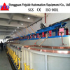 Feiyide Plating Machine Automatic Climbing Electroplating Equipment for