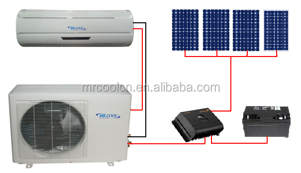 Solar panel powered Air Conditioner 18000btu for home use with 5 years warranty
