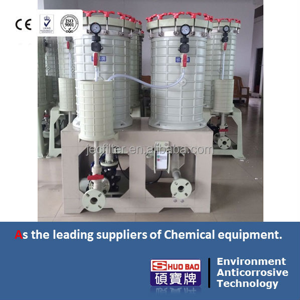 Double housing chemical filter