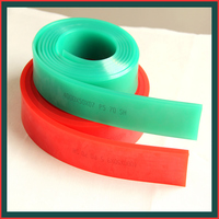 squeegees rubber for silk screen printing industry