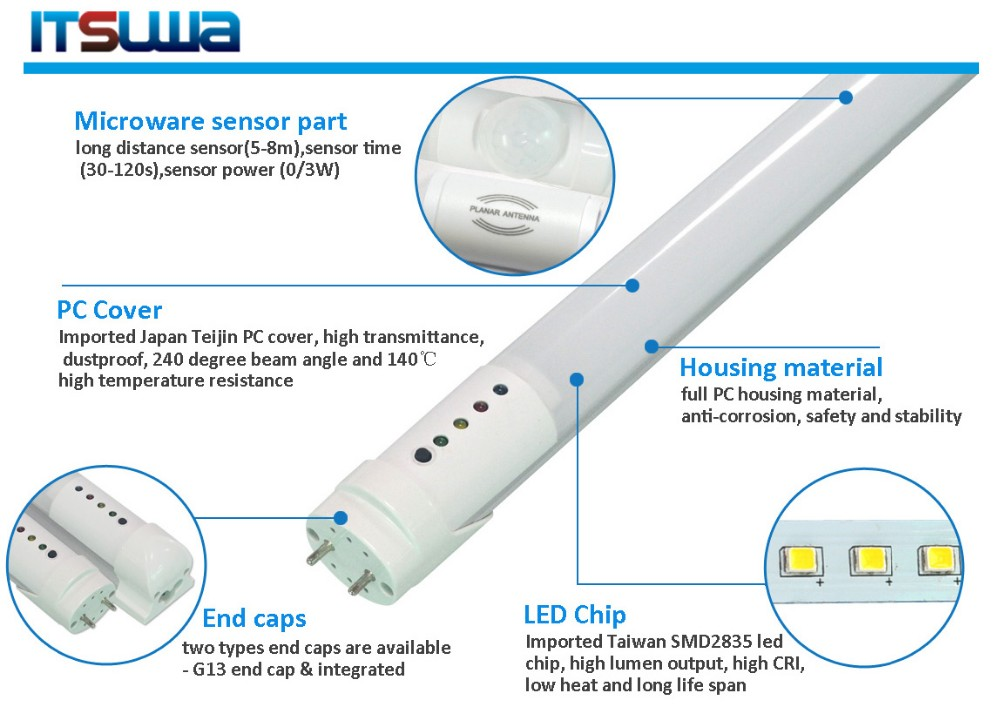 Rechargeable LED Emergency Light with remote controller