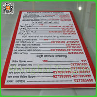 Wall Signboard Decoration and Advertising
