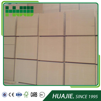 Hot sale 4mm laminated hdf board distributor