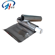 99.7% pure titanium metal foil price in india