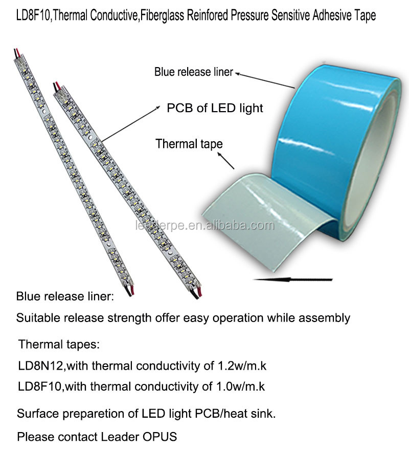 Double side Thermally Conductive Tapes For LED panel Light
