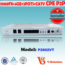 CATV Router CPE P2P Network System