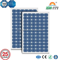 China best PV supplier and solar panel wholesale price mono270W solar panel