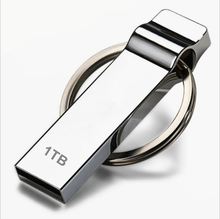 Gift USB 2.0 Flash Drive 4GB 8GB 16GB 32GB 64GB Metal Pack Box Custom Logo Pendrive