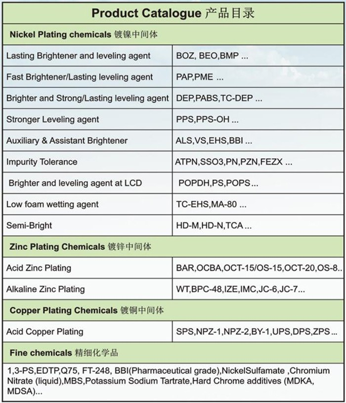 TOP quality Nickel plating chemicals PPSOH powder 3918-73-8