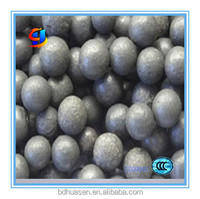 Casting Iron Grinding Ball low price grinding steel ball