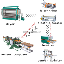 Complete plywood production line plywood making machine with best quality and price