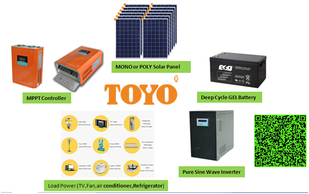 solar home system 12v70ah battery for Gambia hot sell