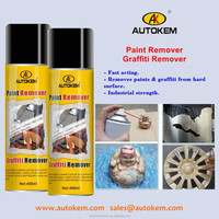 High quanlity Super paint remover/Efficient paint remover spray