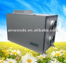 indusstral air conditioner heat with heat exchanger HS code