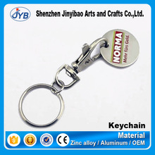 promotional wholesale metal token coin keyrings with personalized logo