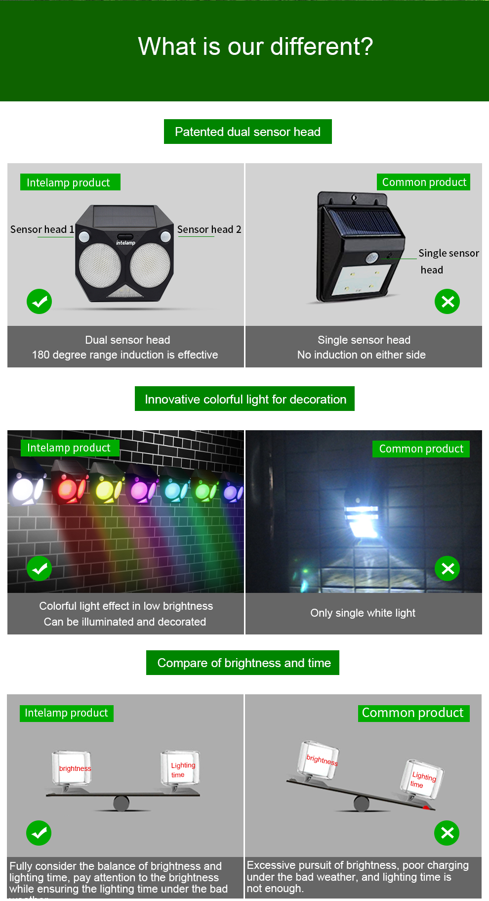 Family beautification lighting by patent design in mainland factory solar garden led lamp solar lighting