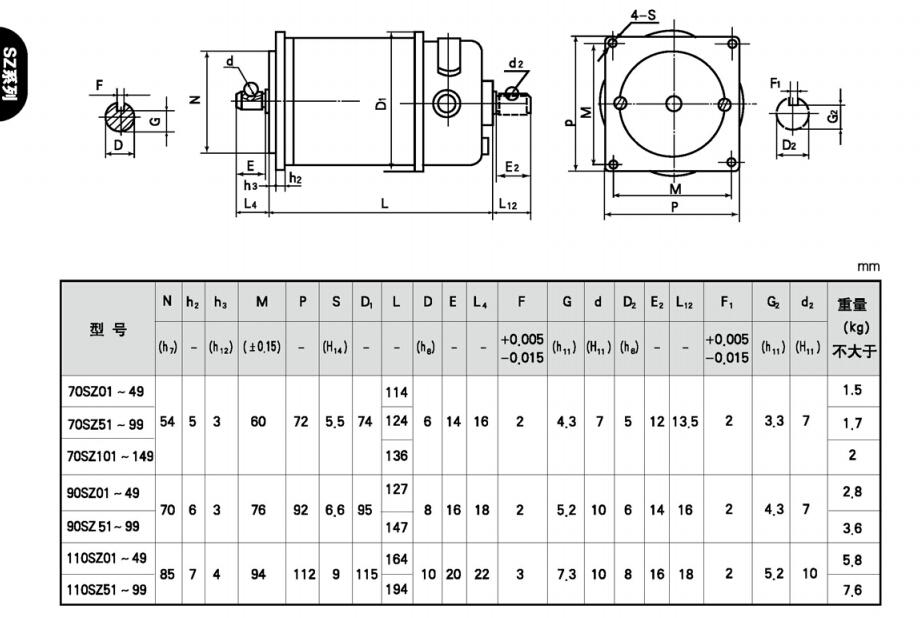 24v bldc motor buy 24v 300w motor bldc bm1418zxf motor for 12v bldc motor specifications