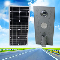 Green Energy Led Street Light Manufacturers