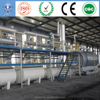 wastes pyrolysis facts about recycling plastic from 5 ton to 12 ton system
