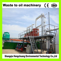 Environmental protect waste tyre pyrolysis plant to crude oil CE ISO certificated