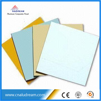 China Aludream PVDF paint Aluminum wall cladding composite panels