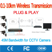 Manufacture Indoor Outdoor Long Distance Wireless CCTV Camera Monitor System