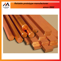 Copper Products Fabrication Prototyping Service