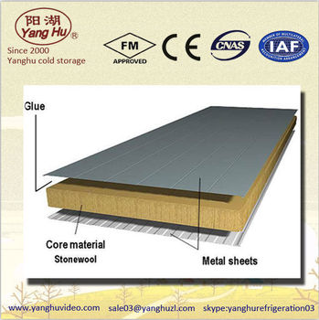 Sips Panel Structural Insulated Pu Sandwich Panels Buy