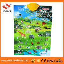 China Printing Company Supply Children Picture Chart Animal Growth Chart Wall Chart For Children Education