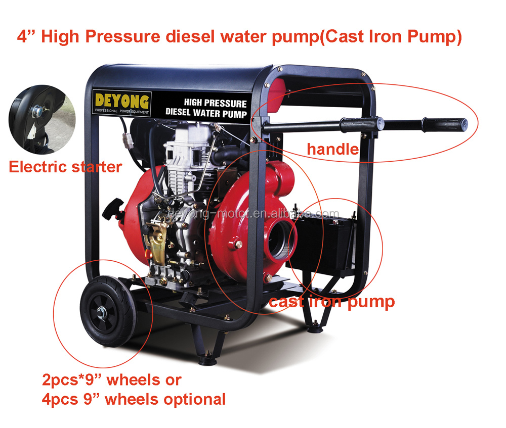 High pressure diesel pump