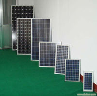 120w poly solar panels per watt with best price
